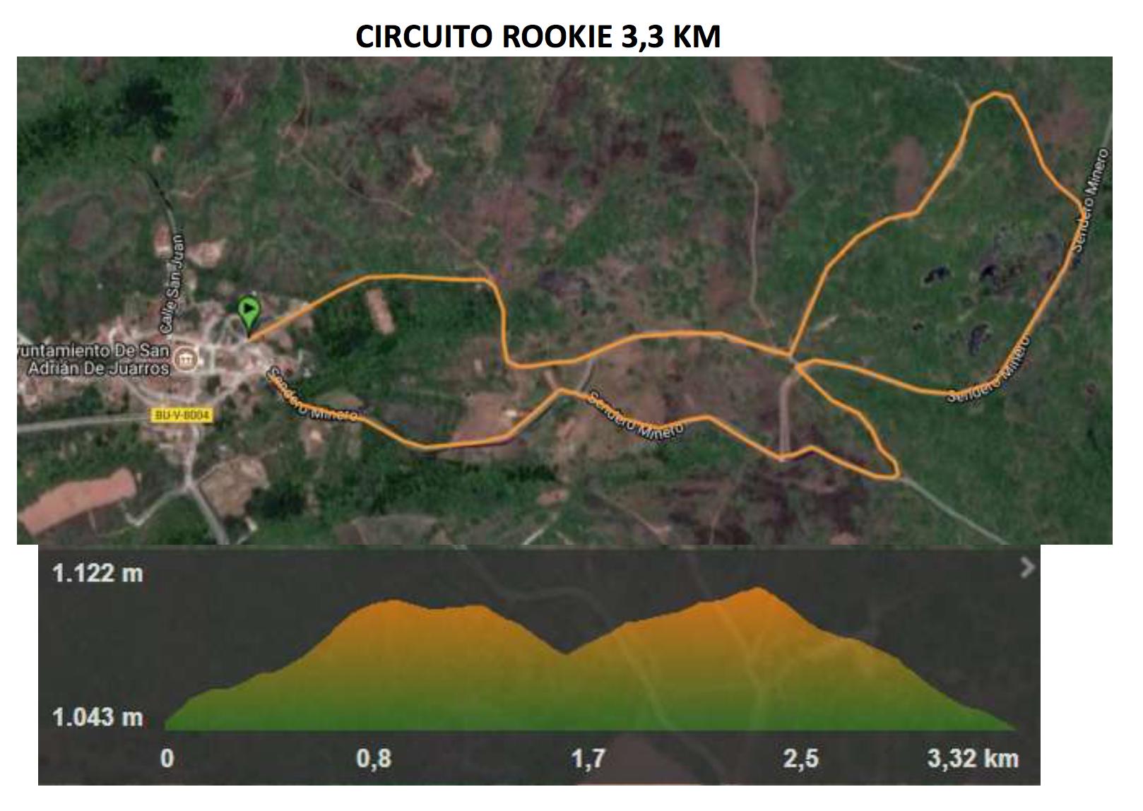 Circuito Rookie 3,3km